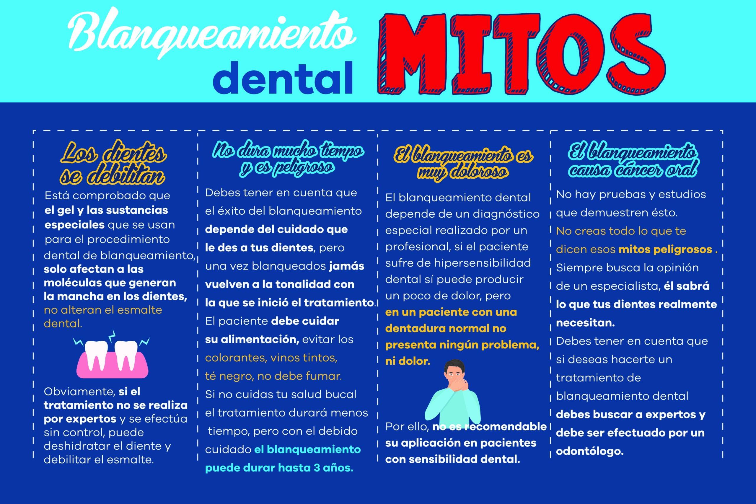 Blanqueamiento Dental: Qué es y Cuáles son sus Ventajas 13
