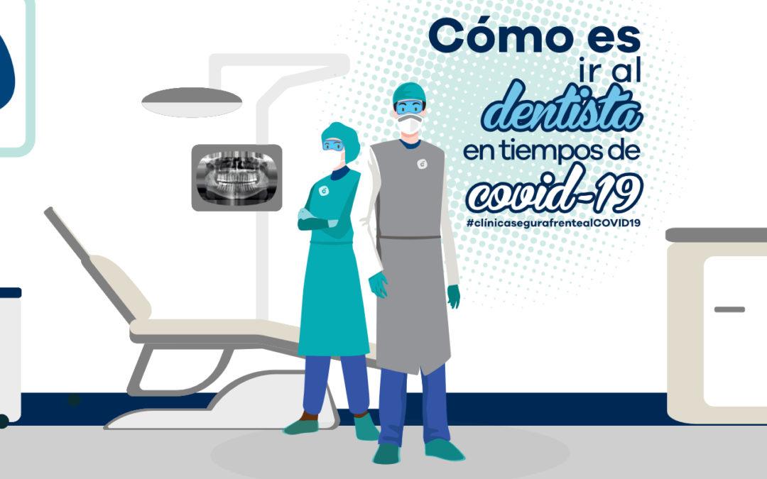 Protocolo covid-19 en clínica dental