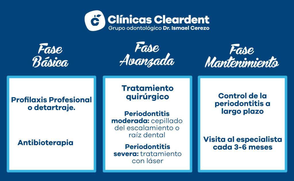 Tratamiento con láser para la enfermedad periodontal 9