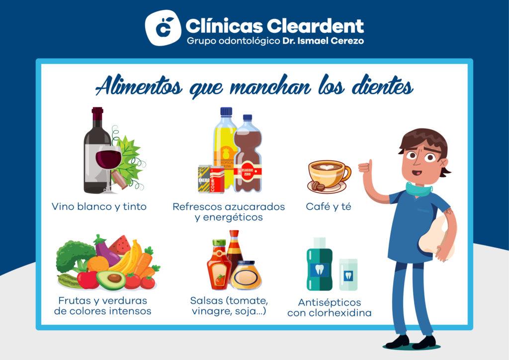 Sonrisa Perfecta ¿Carillas dentales o blanqueamiento? 2
